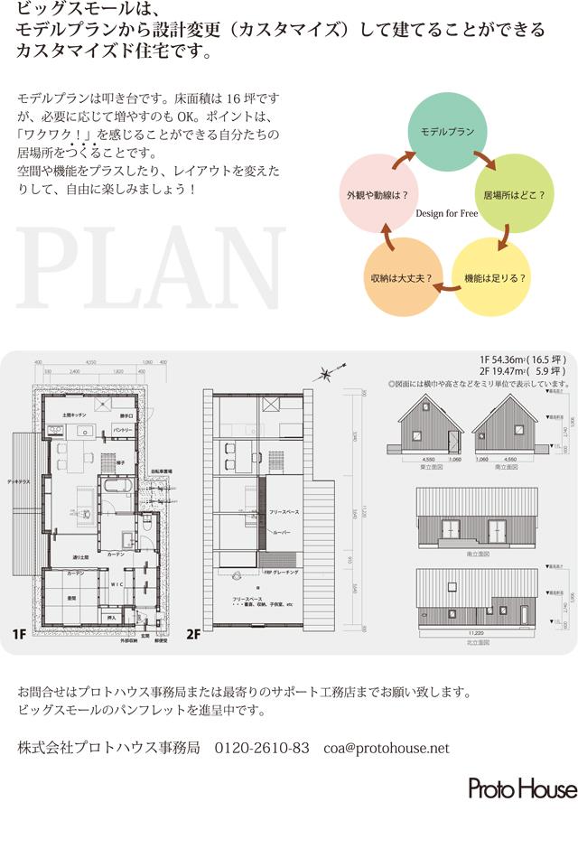 BS_plan